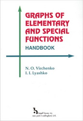 Graphs of Elementary and Special Functio...